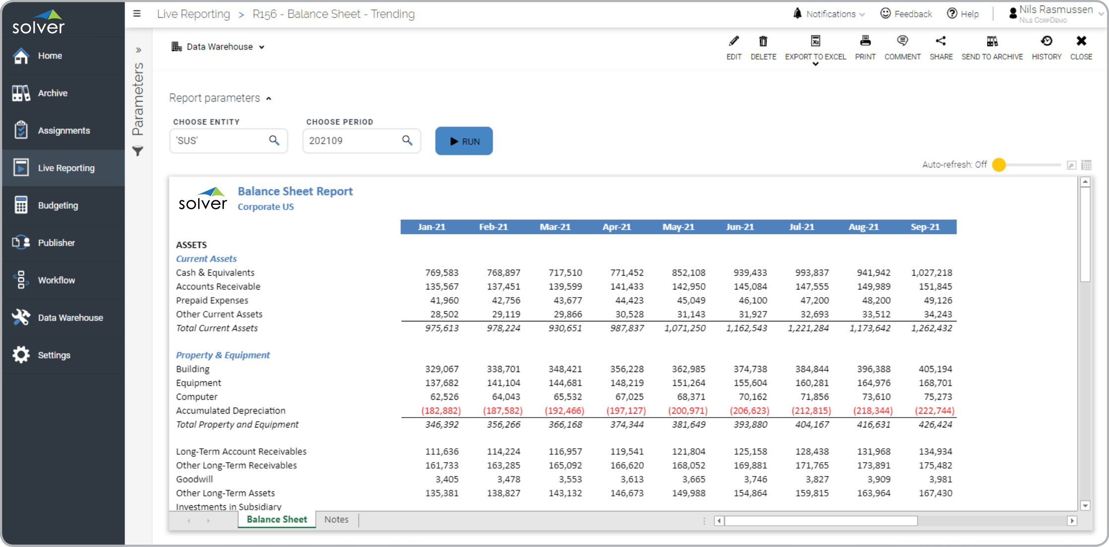 Trended Balance Sheet Report Example
