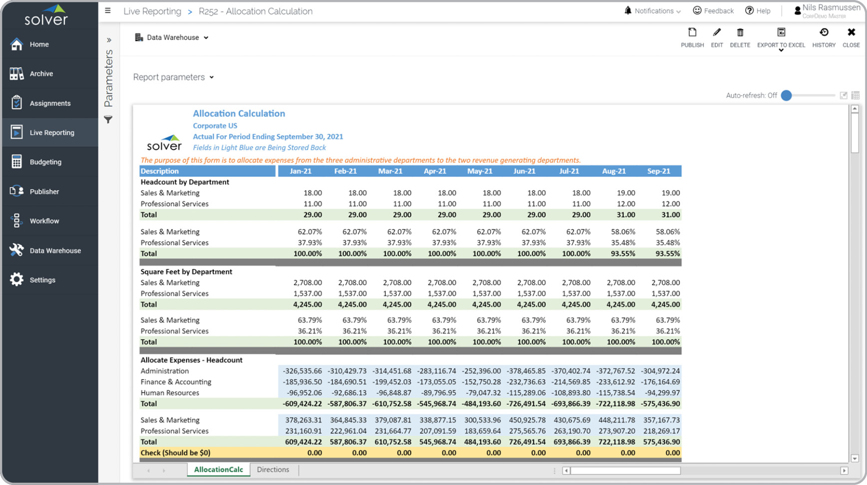 Departmental Allocation Report Example