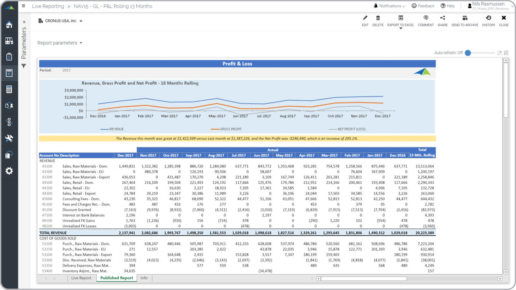 13 Month Rolling Profit & Loss Report Example