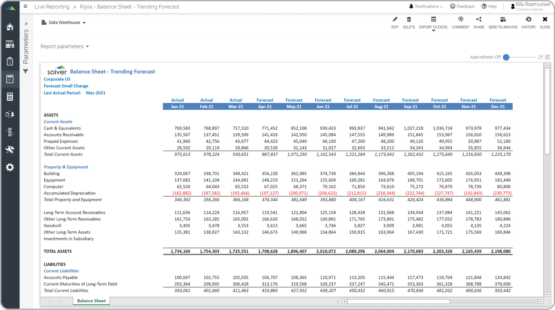 Balance Sheet Estimate