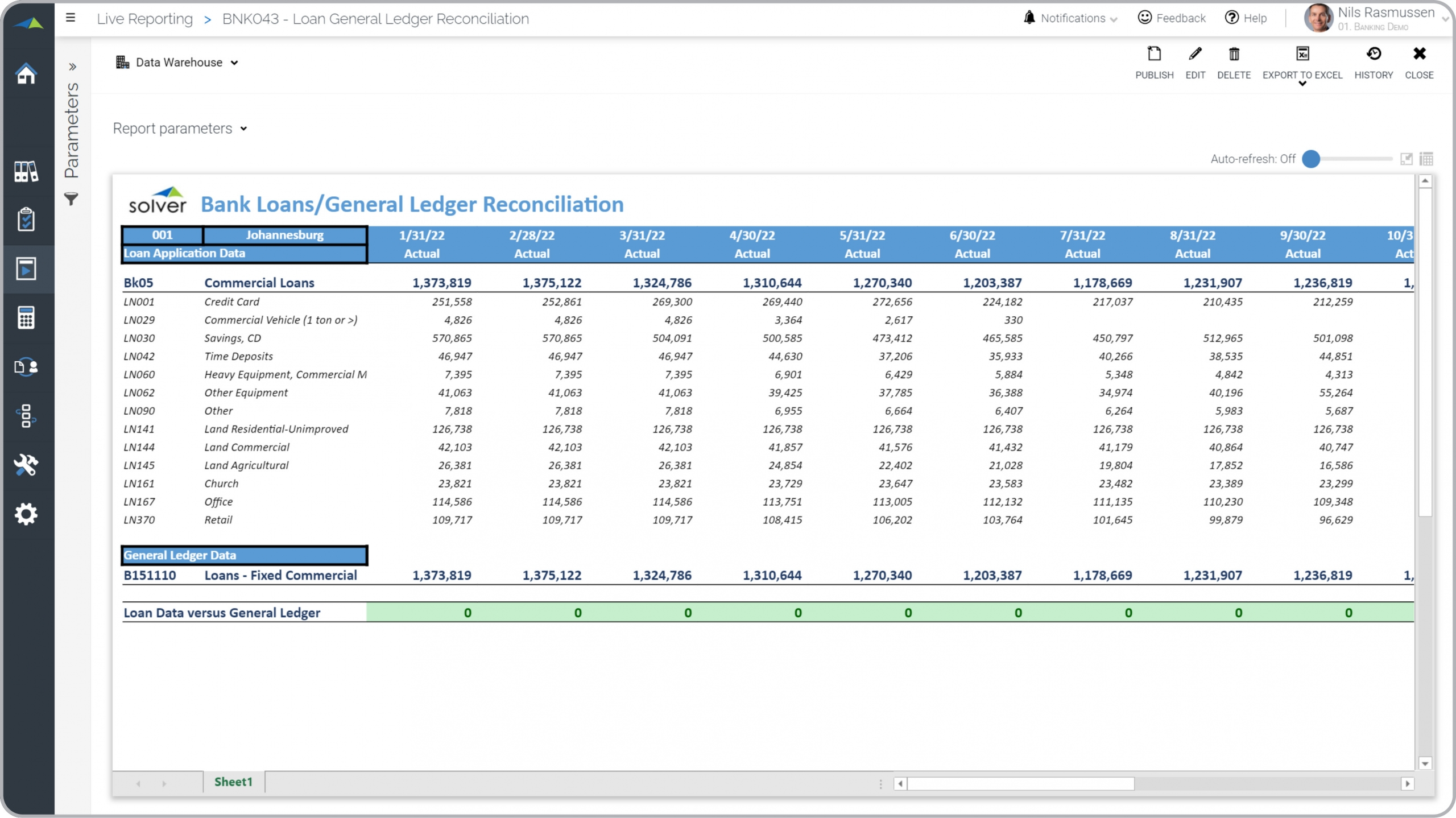 Bank – Loans/General Ledger Reconciliation
