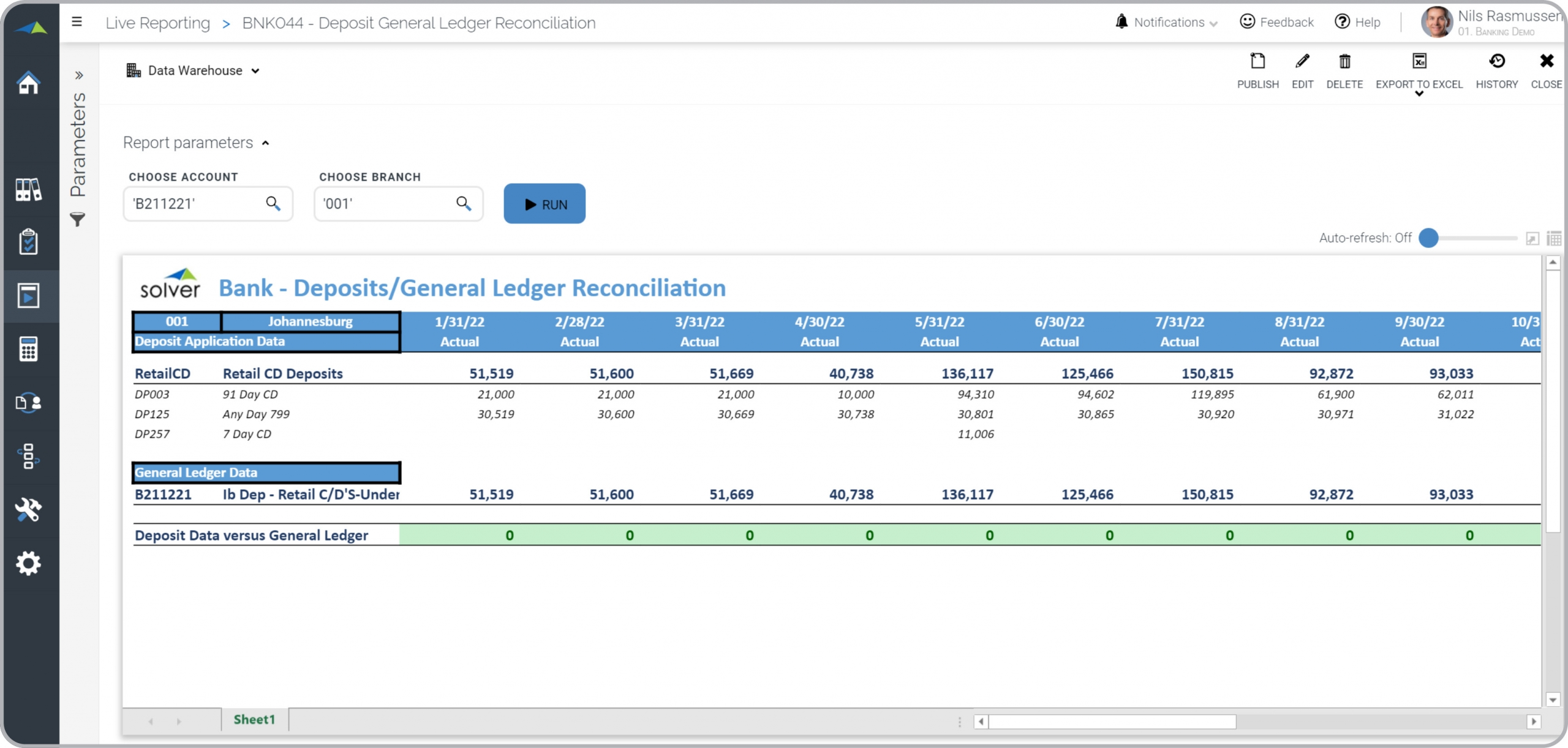 Bank – Deposits/General Ledger Reconciliation