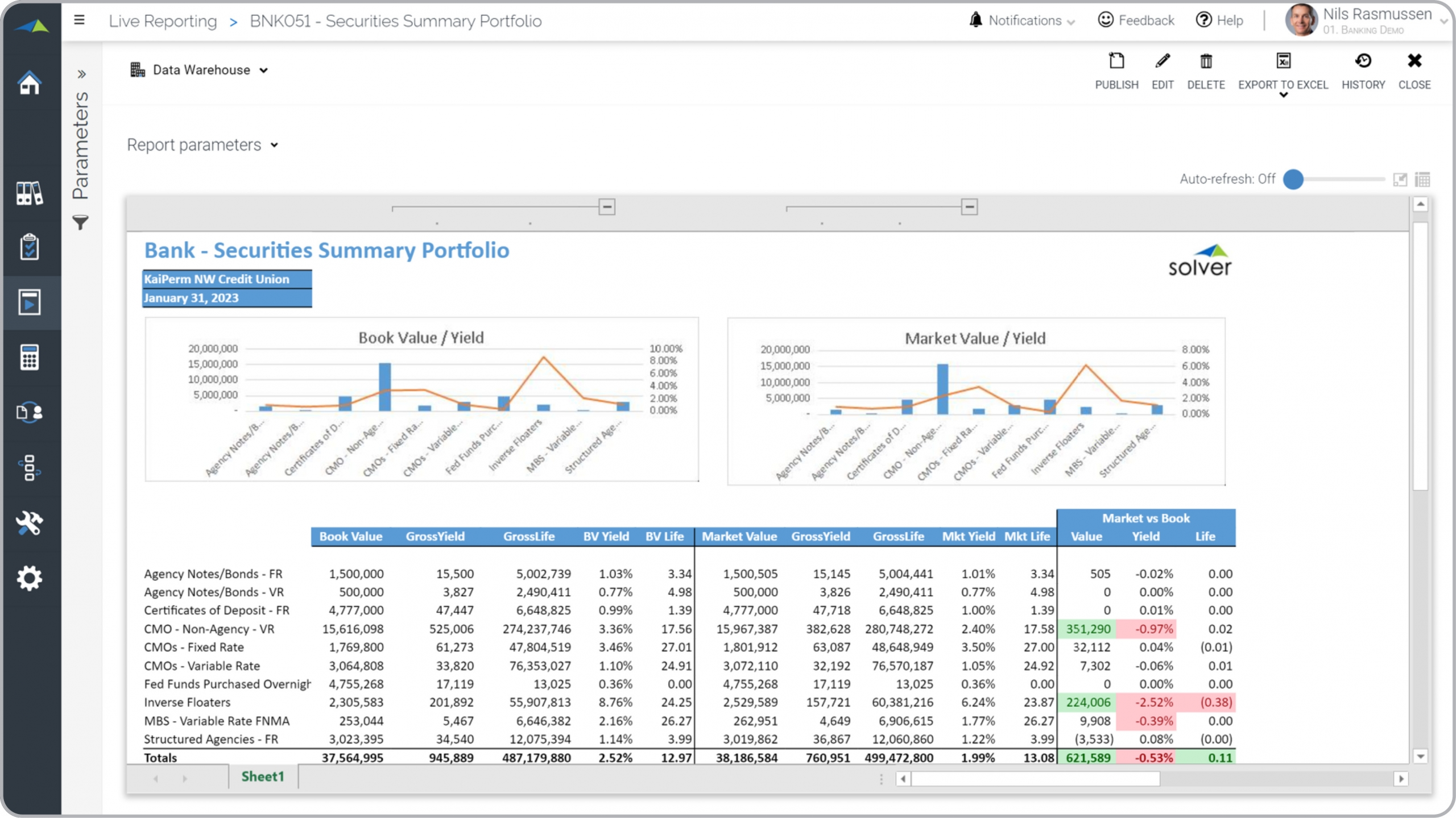Bank – Securities Summary Portfolio