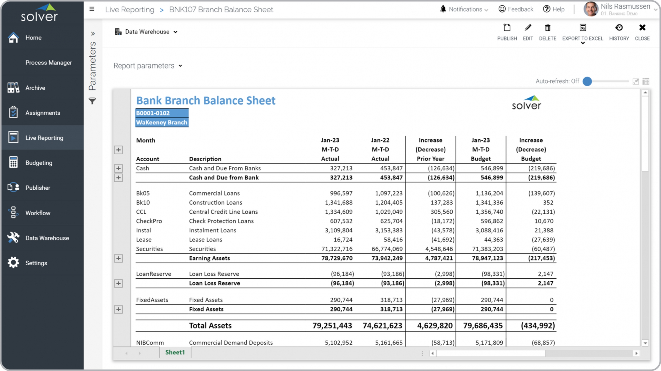 Bank – Branch Balance Sheet