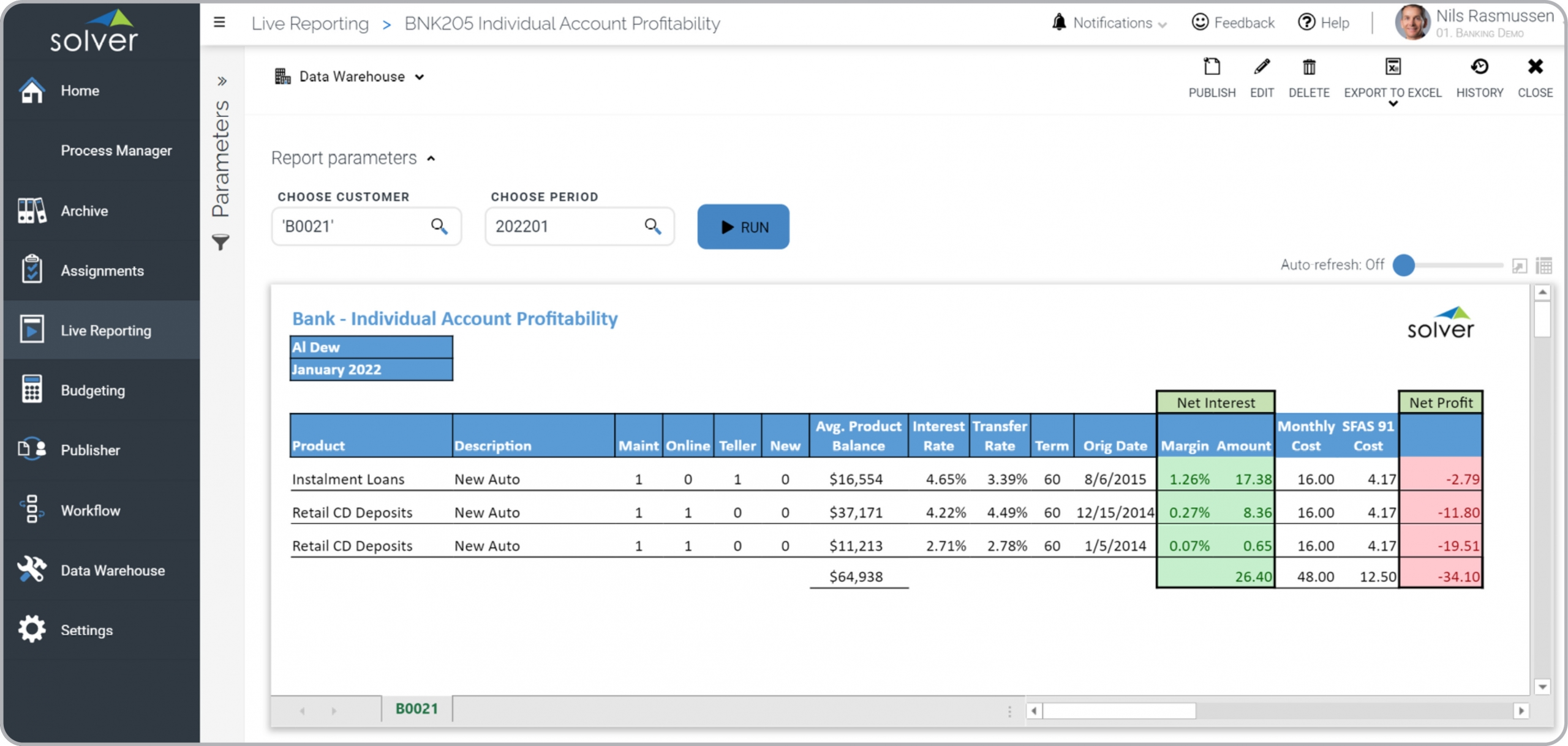Bank – Individual Account Profitability