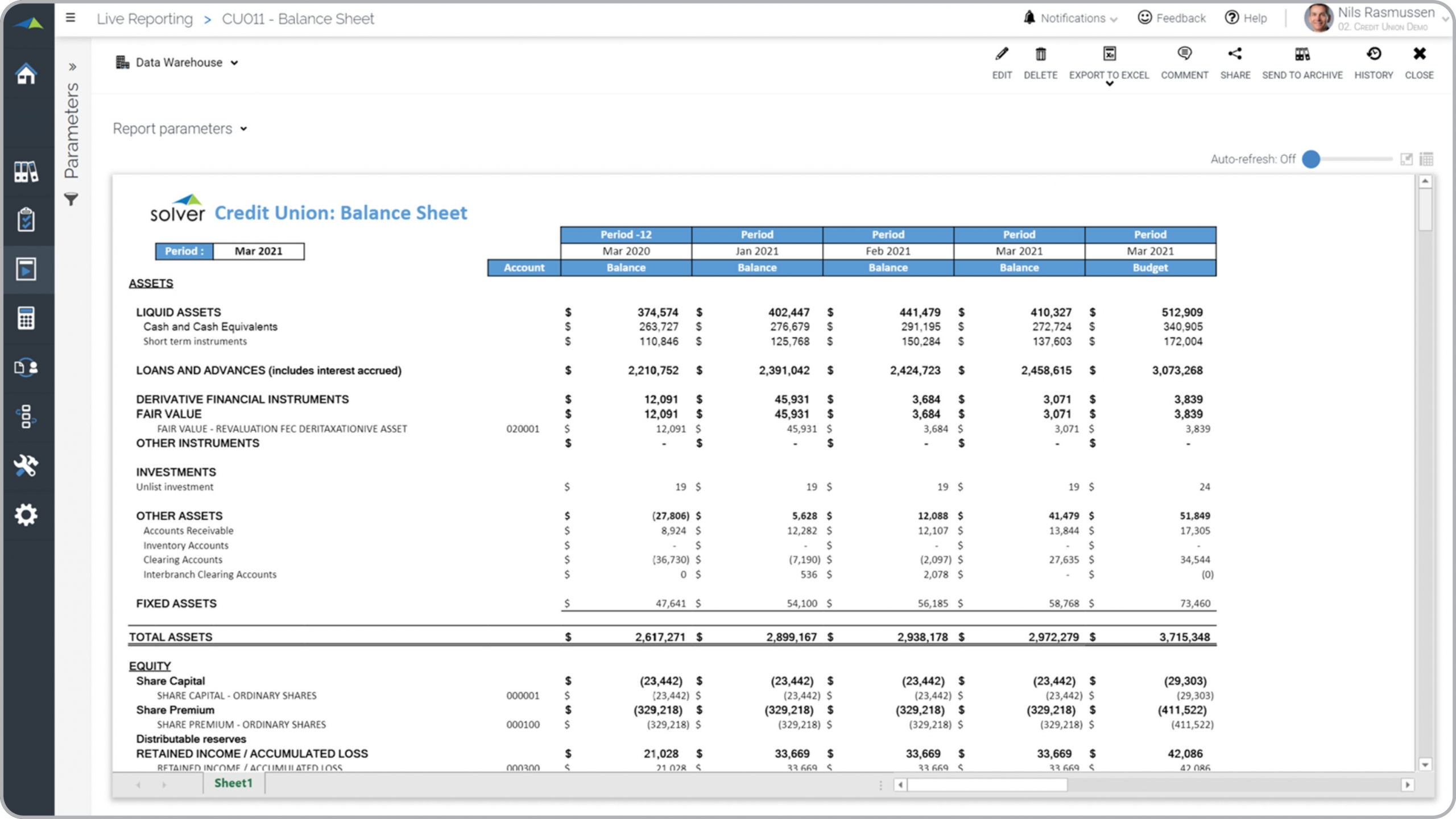 Credit Union – Balance Sheet