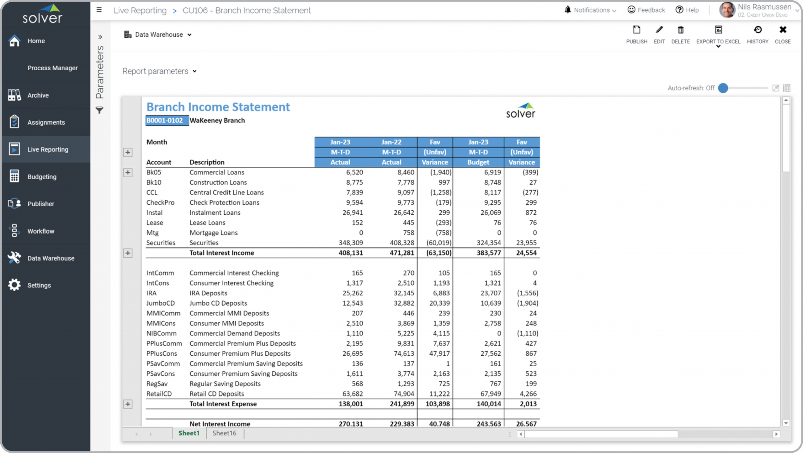 Credit Union – Branch Income Statement
