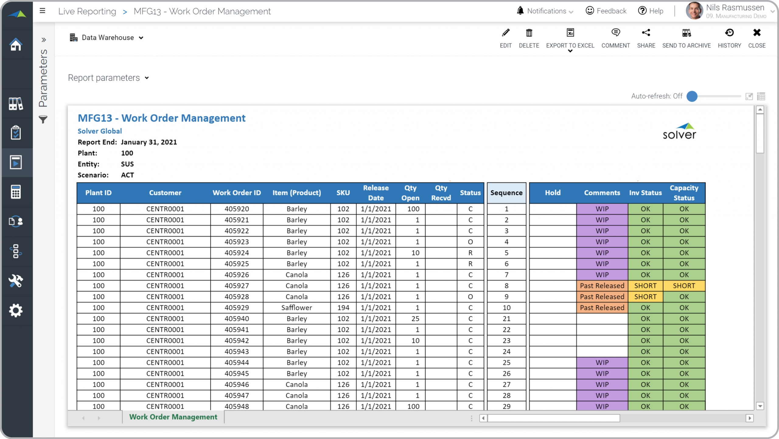 Mfg – Work Order Management