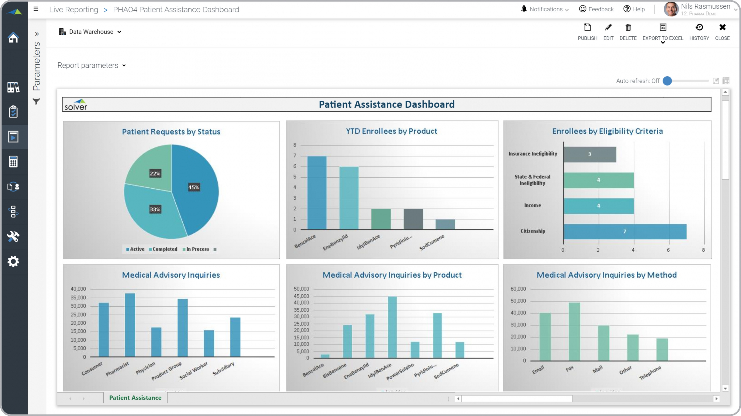 Pharma – Patient Assistance Dashboard
