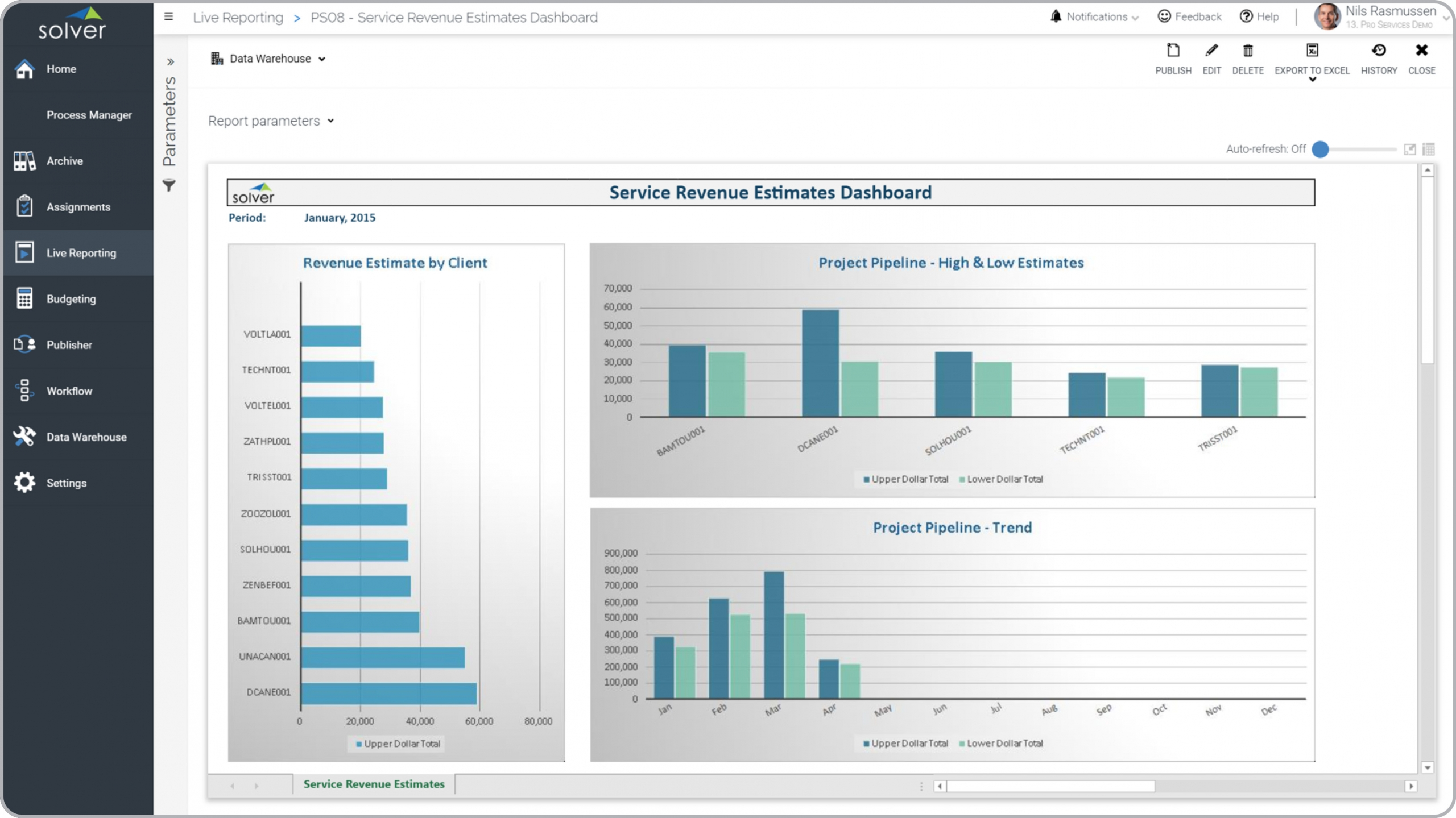 Professional Services – Revenue Estimate Dashboard