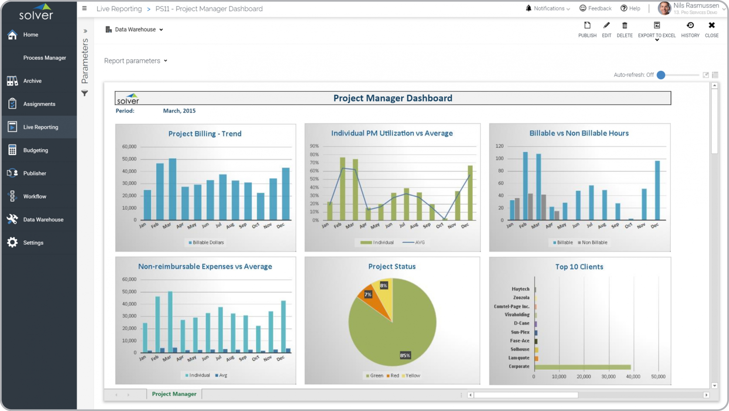 Professional Services – Project Manager Dashboard