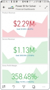 Power BI mobile dashboard revenue kpi
