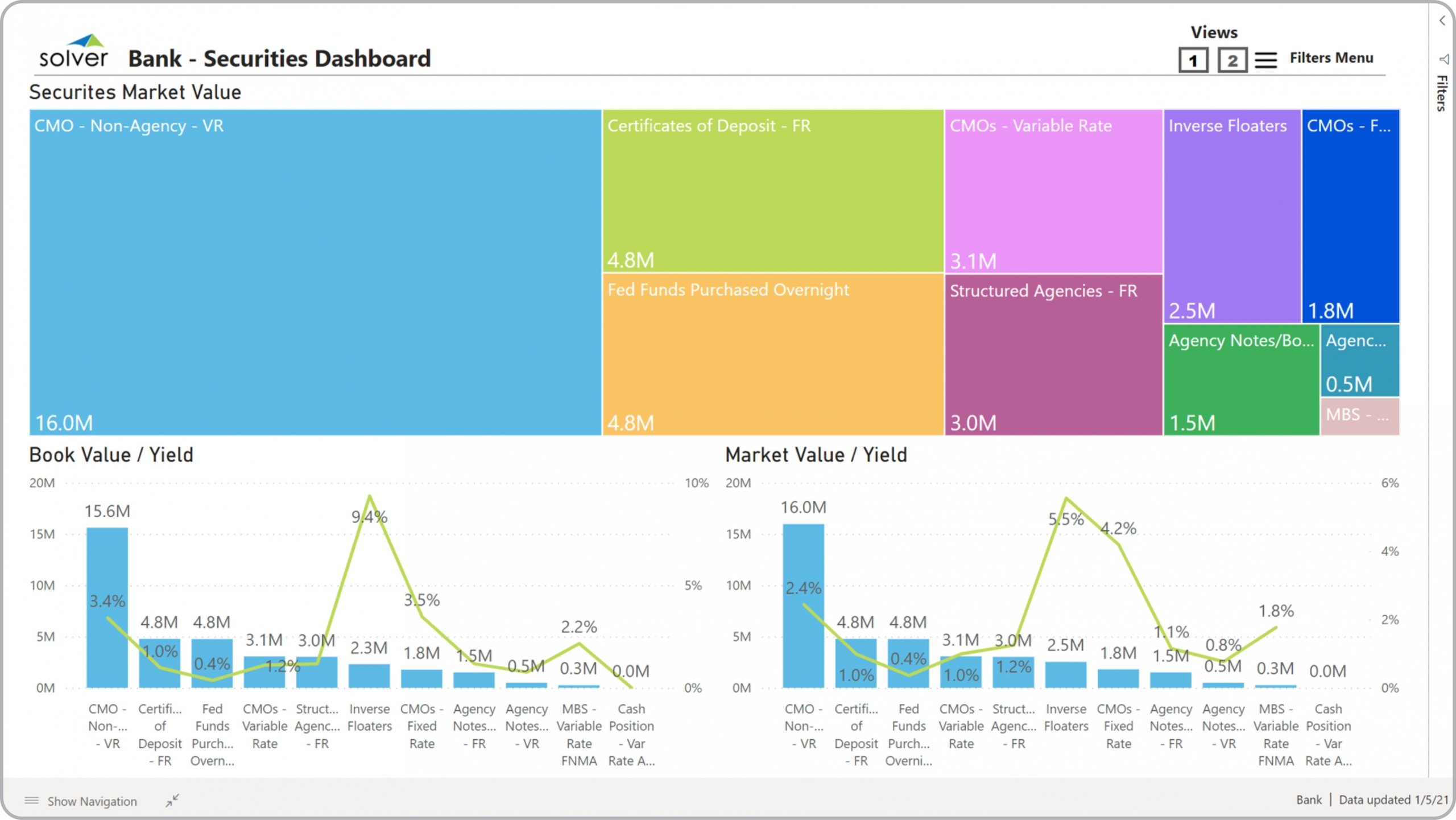 Bank – Securities Dashboard