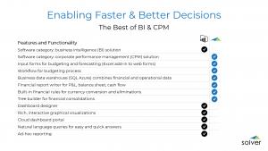 CPM vs BI