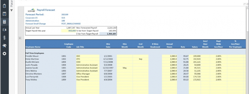 Driver-based Payroll Forecast Template