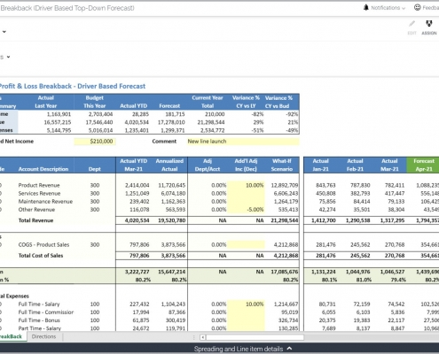 "Driver-based Profit & Loss ""Break-back"" Model"