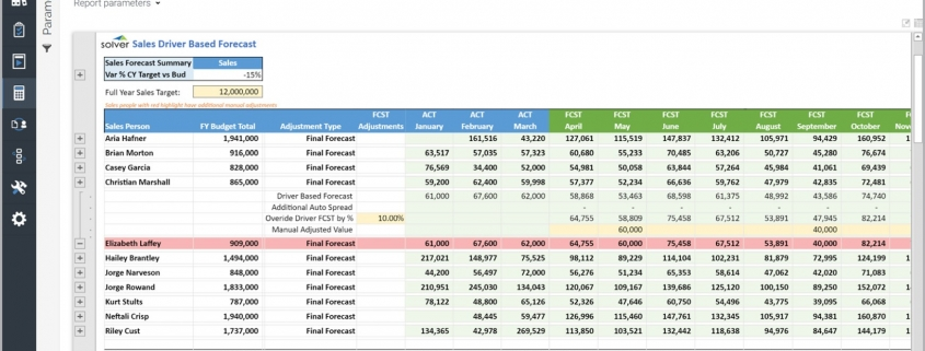 Driver-based Sales Forecast Template