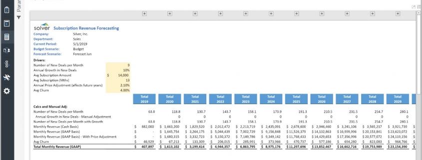 Subscription Revenue Forecast Template Example