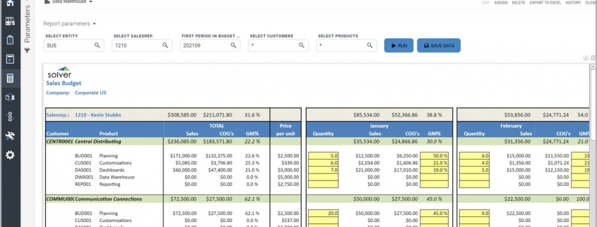 Sales Budget by Sales Rep, Customer and Product - Example