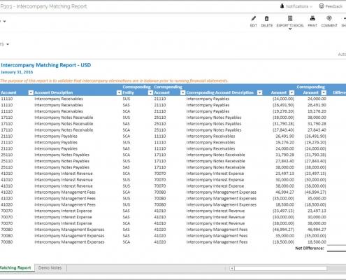 Intercompany Matching Report Example