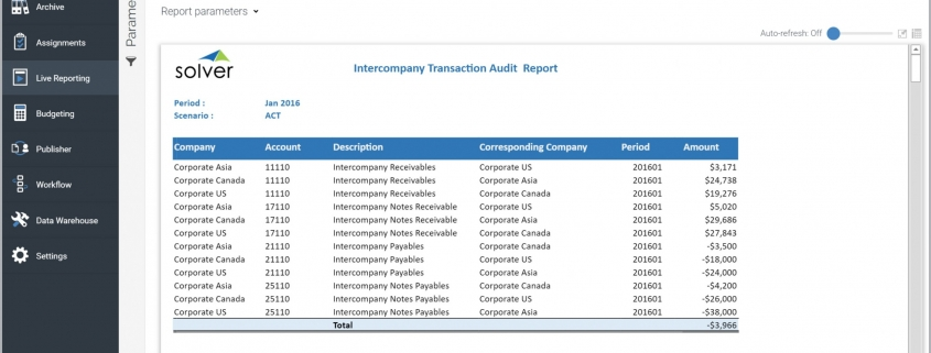 Intercompany Transaction Audit Report Example