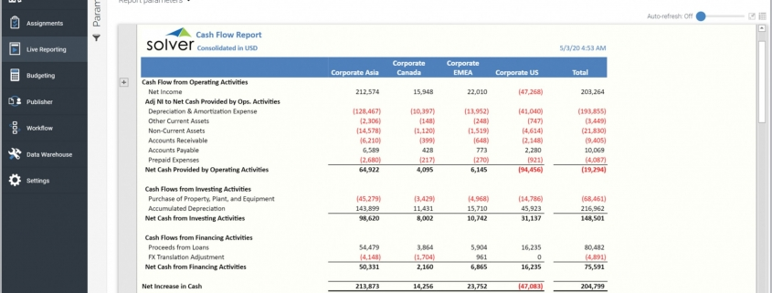 Consolidating Cash Flow Statement Example