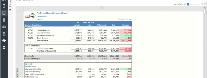 Profit & Loss Report with Estimate versus Budget Example