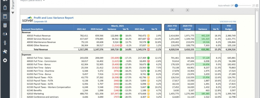 Profit & Loss Variance Report with Expandable YTD Columns Example