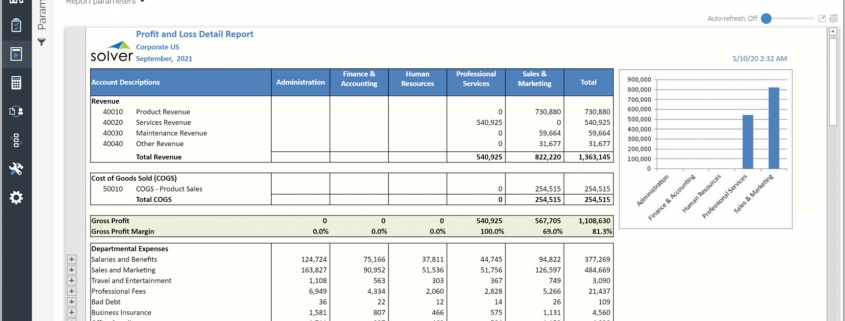 Profit & Loss Report with Department Comparisons Example