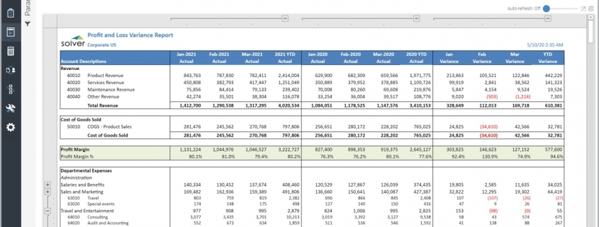 Trended Profit & Loss Report for Current versus Last Year Example