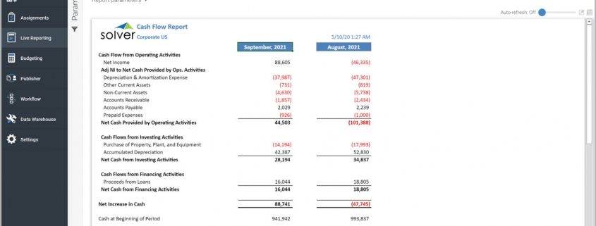 Monthly Cash Flow Statement with Current and Prior Month Figures Example