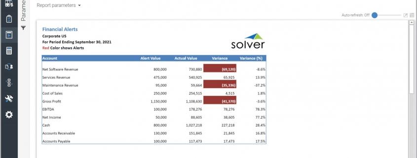 KPI Alert Report Example