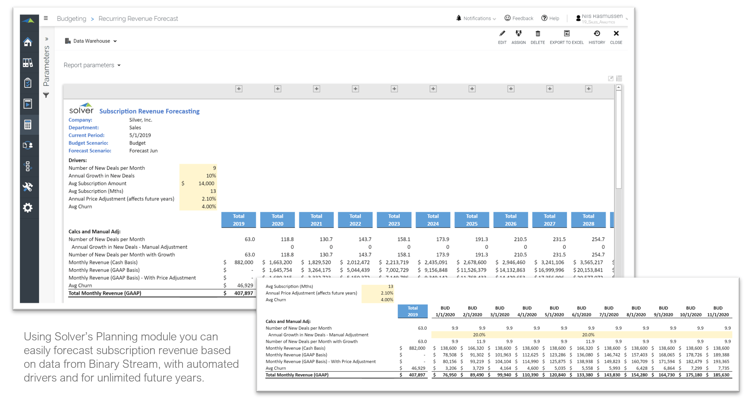 Multi-year subscription revenue and churn budgeting and forecasting with monthly detail