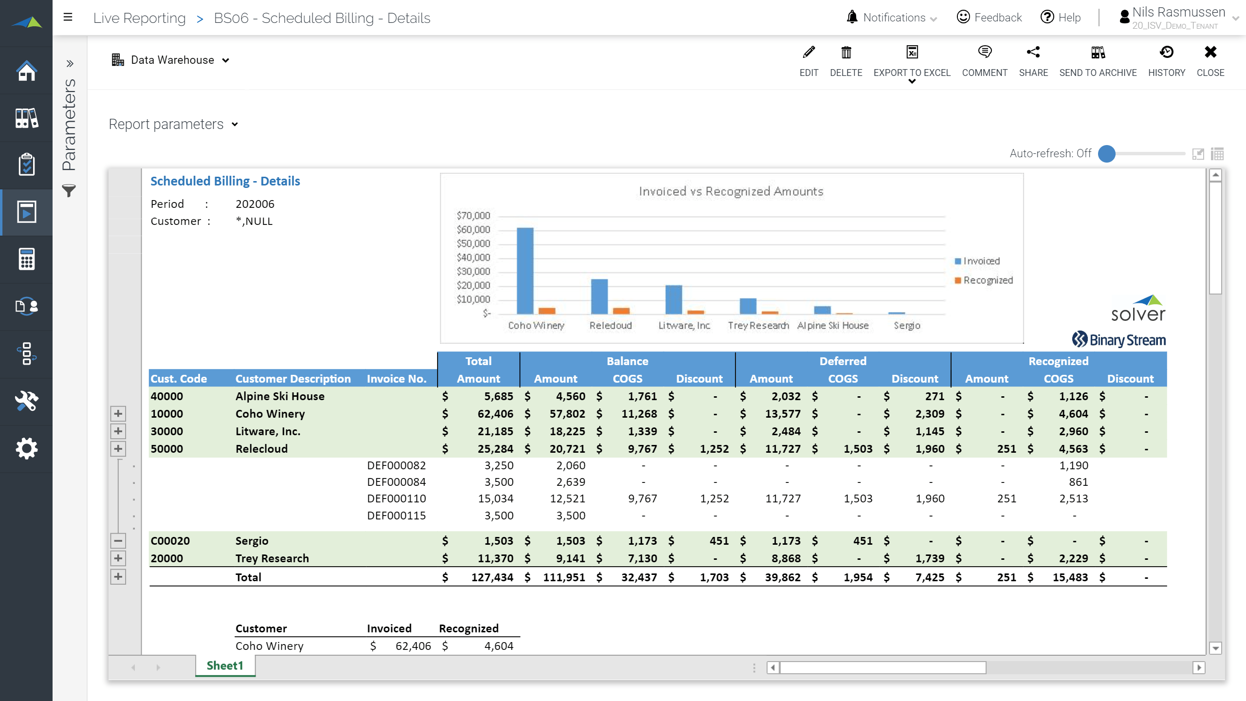 Scheduled billing report showing recognized and deferred revenue per customer