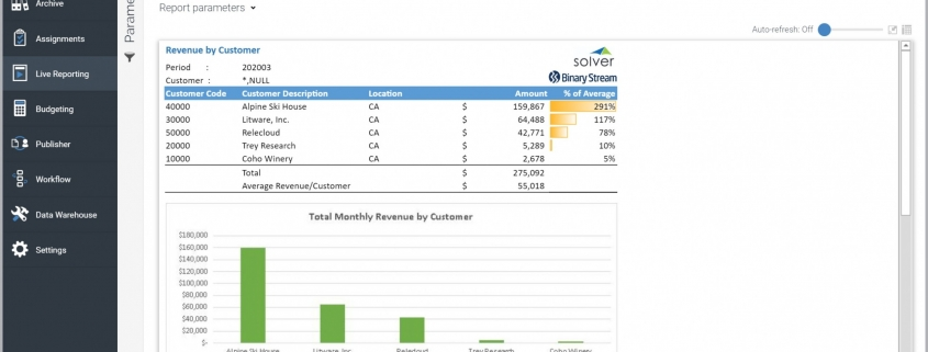Subscription Revenue by Customer Report Example