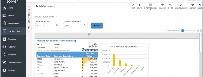 Subscription Revenue Trend by Customer Report Example