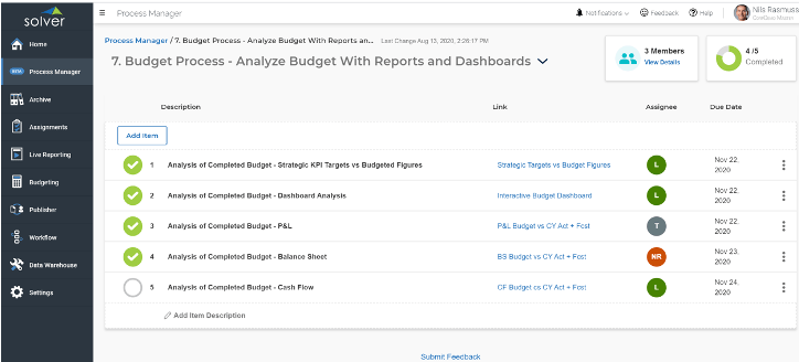 Budget_Process_Analysis_Process_Manager