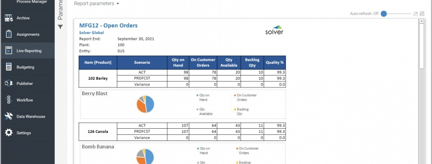 Open Orders by Item Report for Manufacturing Plants Example