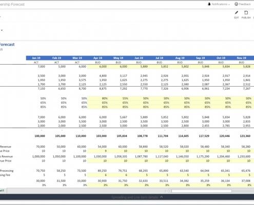 Membership Forecast for Nonprofit Organizations Example