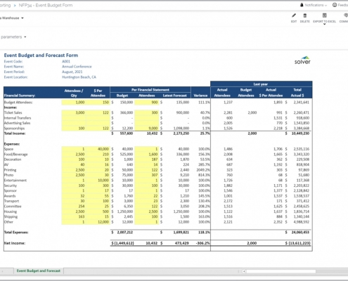 Event Budgeting and Forecasting Example