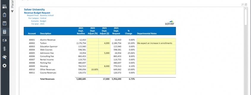 Higher Education Budgeting - Revenue Example
