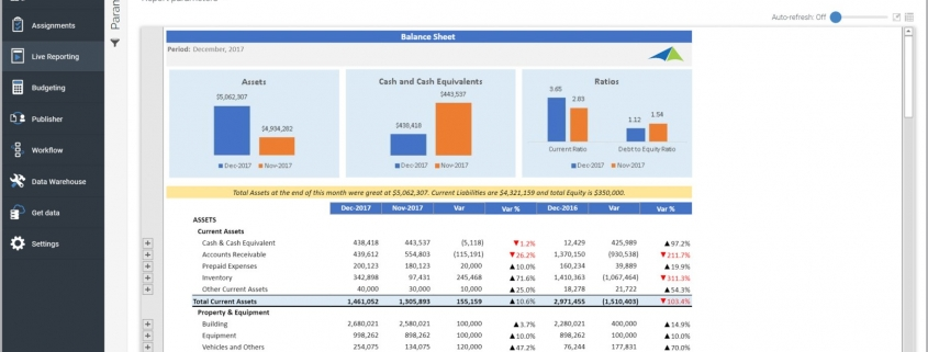 Modern Balance Sheet Variance Report Example with KPI Analysis