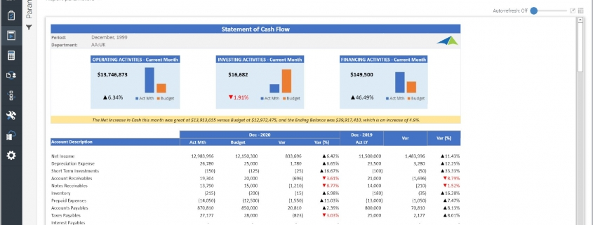 Cash Flow Report Example with KPI Analysis