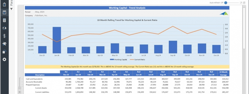 Working Capital Trend Analysis Report Example