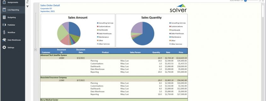 Sales by Customer Report Example with Transaction Detail