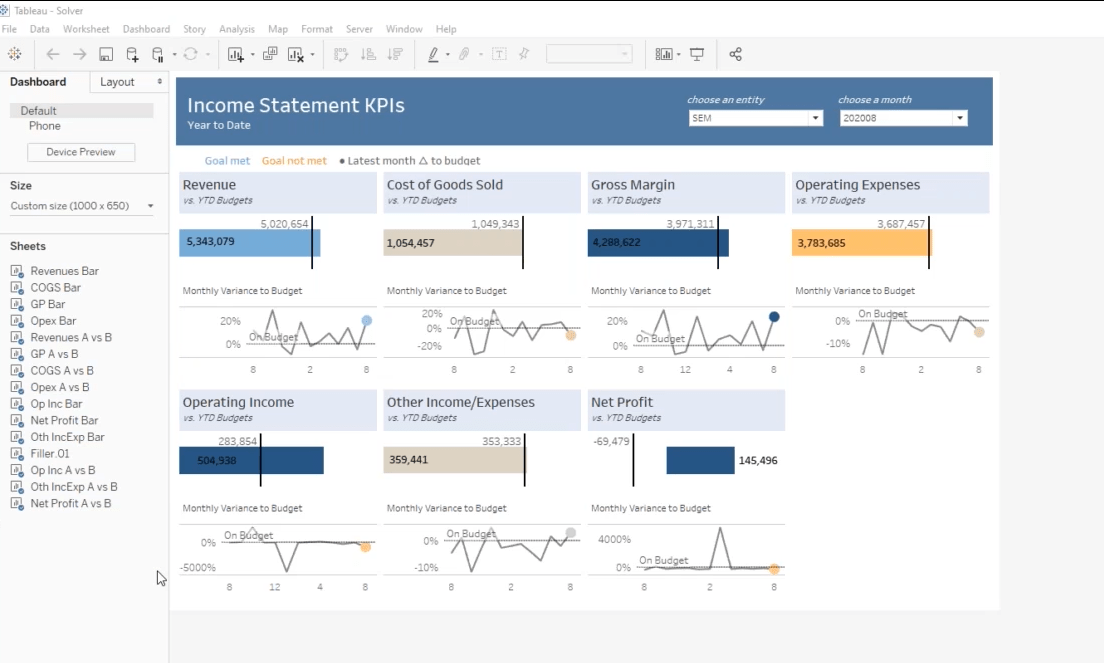 Financial Reporting and Planning Integrated with Tableau Dashboards
