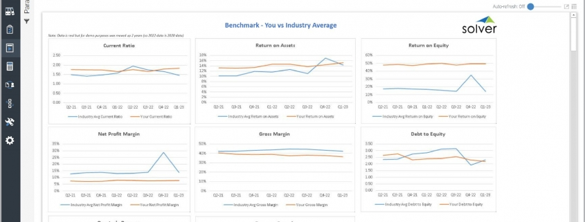 Report Example - Benchmarking Your Own Company versus an Industry Average