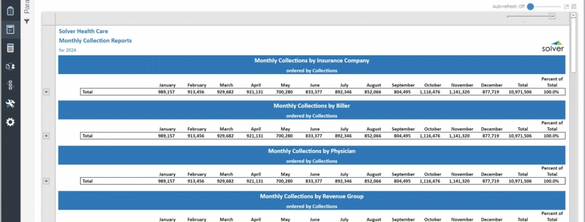 Example of a Monthly Collections Summary Report for a Healthcare Provider