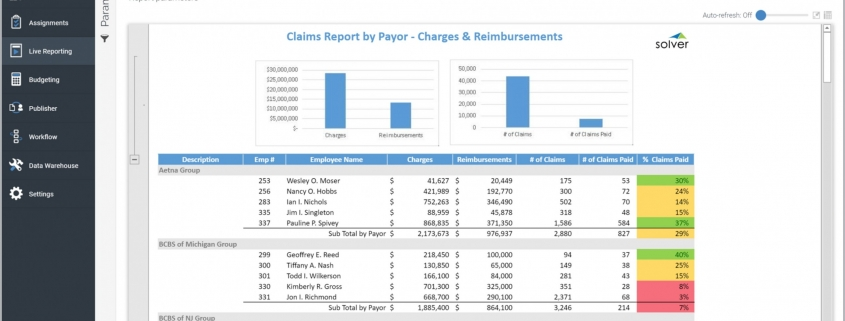 Claims by Payor Report Example for a Healthcare Provider