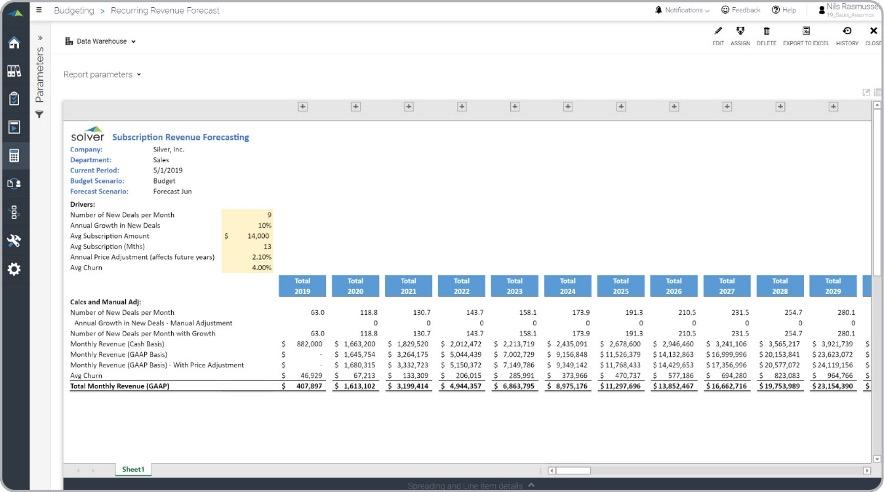 Subscription Revenue Forecasting
